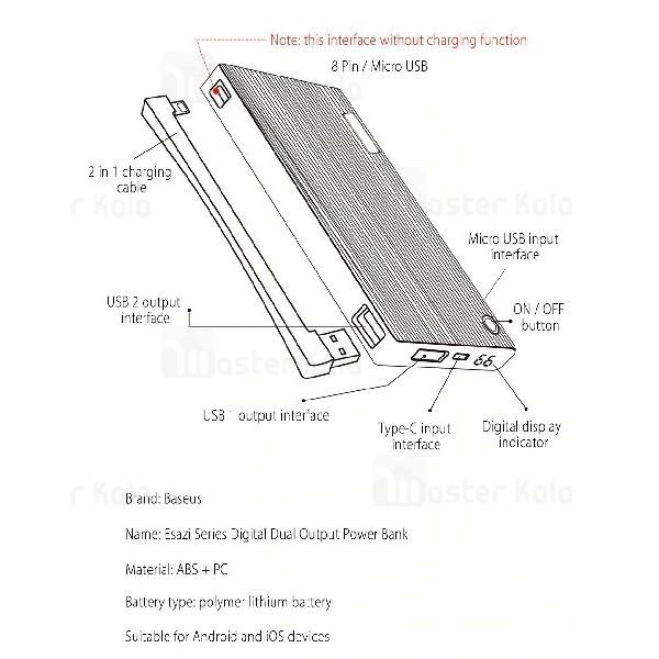 پاوربانک 20000 فست شارژ بیسوس Baseus Esazi QC 3.0 PPYZ-B01 با کابل دو کاره