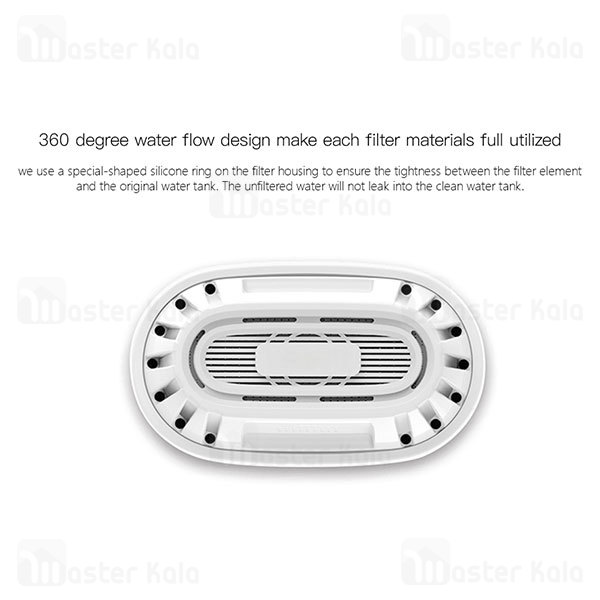 پارچ تصفیه آب Xiaomi MH1-B Water Filter Pitcher