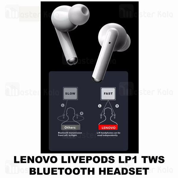 هندزفری بلوتوث دوگوش لنوو Lenovo LivePods LP1 Wireless Handsfree