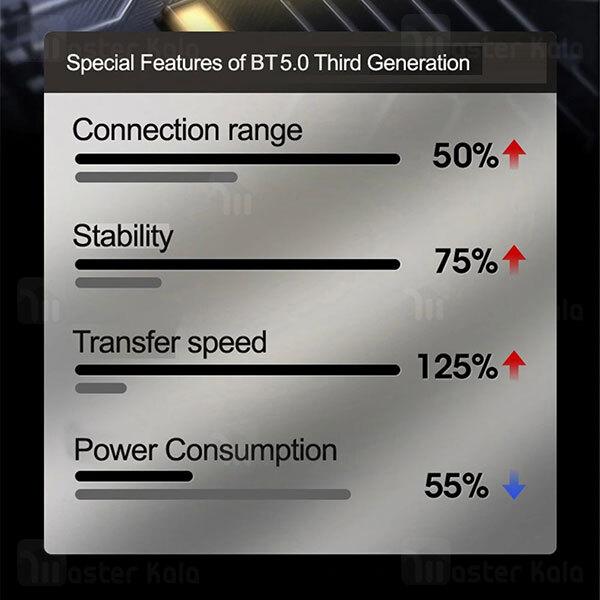هندزفری بلوتوث دوگوش لنوو Lenovo LivePods LP1s Wireless Handsfree