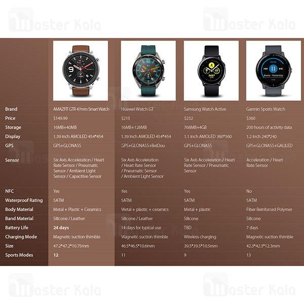 دستبند سلامتی Xiaomi AmazFit GTR Steel 47mm Smart Band